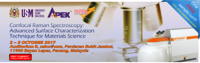 Confocal Raman Spectroscopy: Advanced Surface Characterization Technique for Materials Science